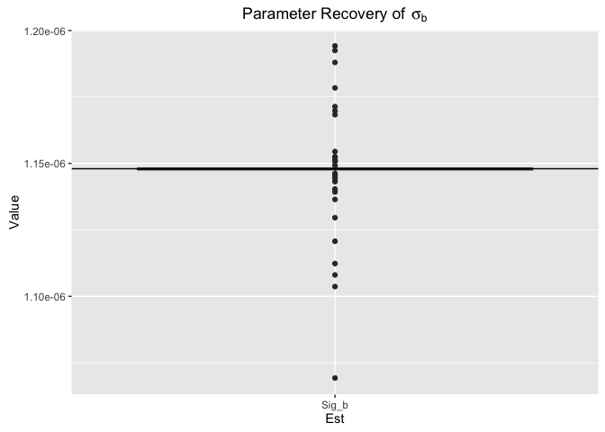 Sigma_b Parameter Recovery