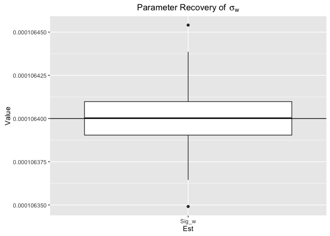 Sigma_w Parameter Recovery